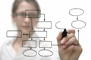 Process Mapping ผังงานที่มีประสิทธิภาพ