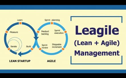 Leagile (Lean + Agile) Management